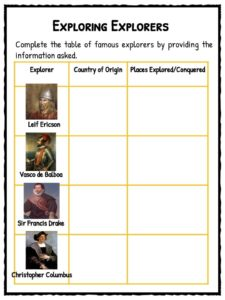 Pictures European Explorers Worksheets - Roostanama