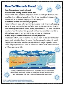 Blizzard Facts Information Amp Worksheets Teaching Resource