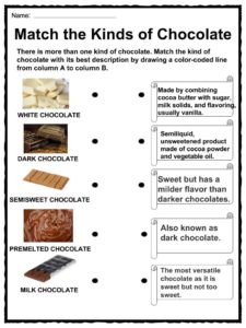 Ae Ab B A B A Ee C B additionally Lent Calendar besides Big Islcollective Worksheets Elementary A Preintermediate A Elementary School Reading Writing Food Activities Promoting Cl F Cf E moreover A F B Aa C B D F F besides Chocolate Worksheets X. on worksheets how chocolate is made