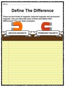 Magnet Facts Worksheets Information For Kids