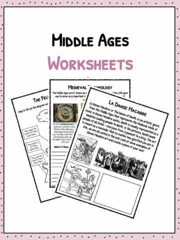 the renaissance period facts information worksheets lesson plans. Black Bedroom Furniture Sets. Home Design Ideas