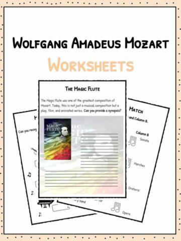 Wolfgang Amadeus Mozart Worksheets