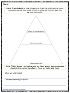 food pyramid facts worksheets key information for kids. Black Bedroom Furniture Sets. Home Design Ideas