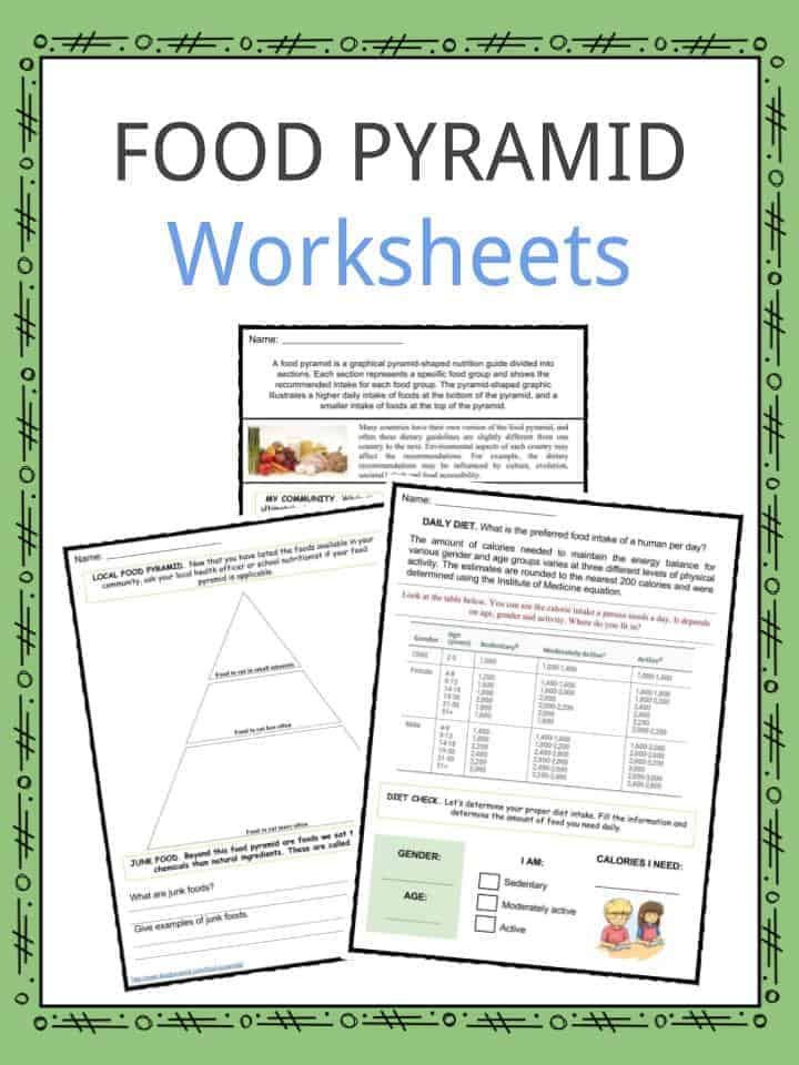 photograph about Food Pyramid Printable named Foodstuff Pyramid Info, Worksheets Mystery Content For Children