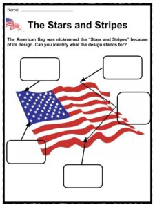the stars the stripes