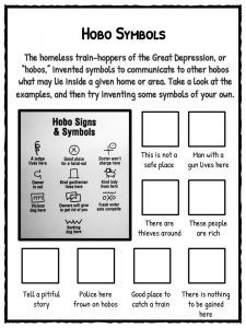 Printables Causes Of The Great Depression Worksheet the great depression facts information worksheets school resource hobo symbols
