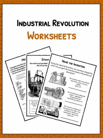Victorian Inventions Facts Timeline amp Worksheets for Kids