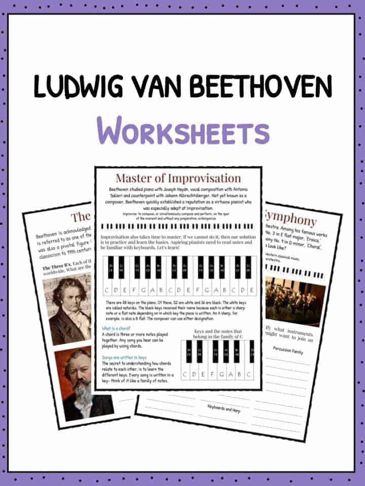 Ludwig van Beethoven Facts Information Worksheets For Kids – Composer Worksheets