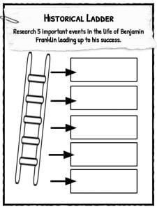 10 best Ben Franklin images on Pinterest | Benjamin franklin for ...