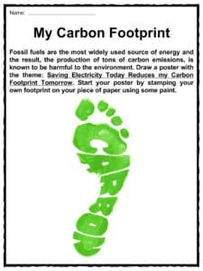 Carbon Footprint Facts For Kids