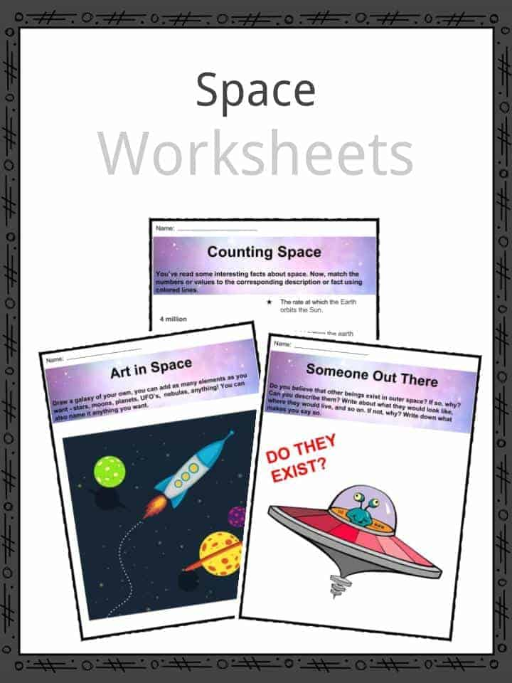 International Space Station Facts, Worksheets & Historic ...