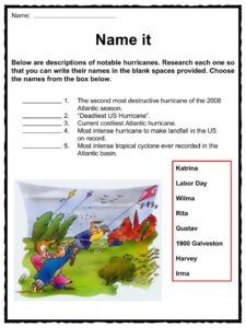 Hurricane Facts, Worksheets & Storm Category Classification ...