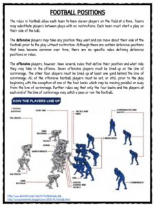 Football American Football Facts Worksheets For Kids