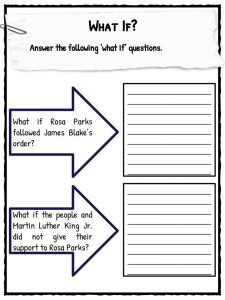 Rosa Parks Facts, Information & Worksheets For Kids