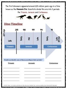 Dinosaur Worksheets Facts Prehistoric Information For Kids