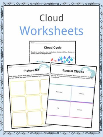 Cloud Worksheets