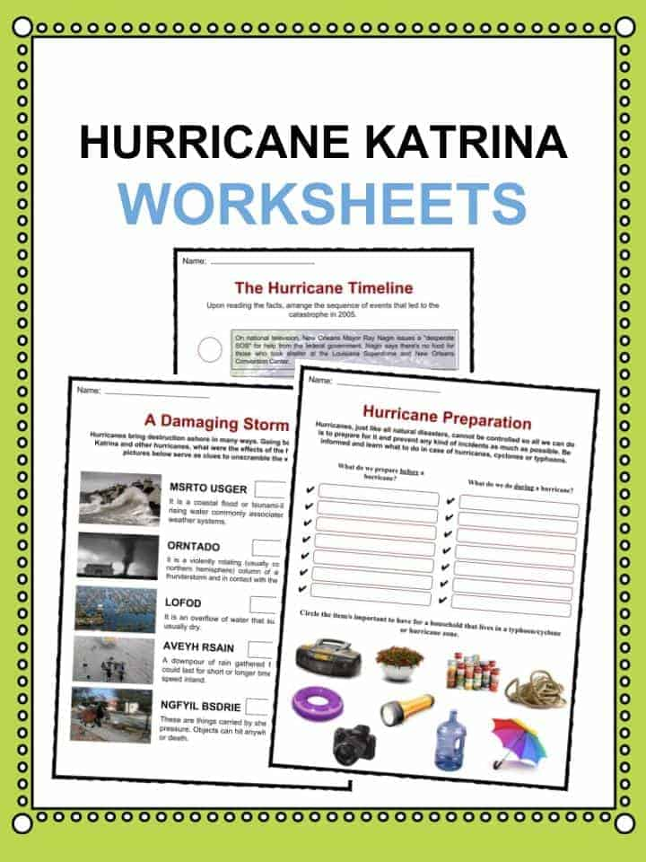 Hurricane Katrina Worksheets