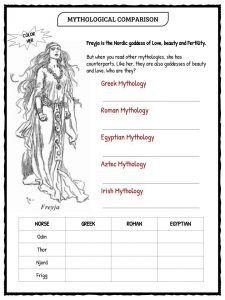 Greek Gods And Goddesses Worksheet Worksheets for all | Download ...