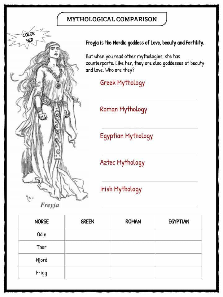 compare and contrast greek and norse mythology The different flood myths print reference this published: 23rd march and compare its similarities and differences to the one that is found in the book of genesis.