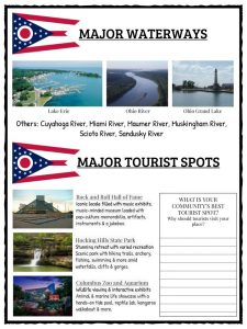 The State Of Ohio Facts History Amp Worksheets For Kids