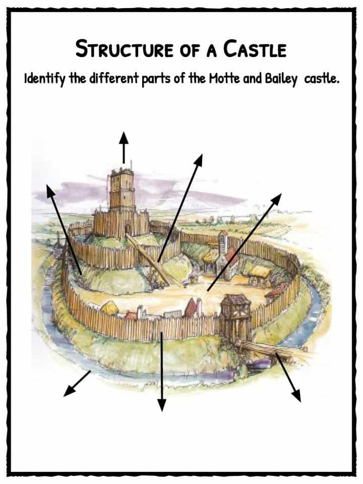 Motte and Bailey Castle Worksheets   KidsKonnect