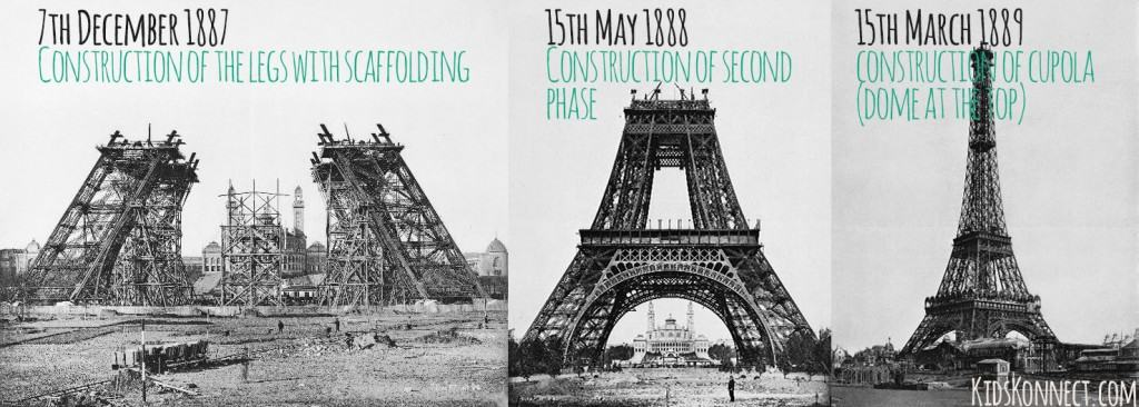 The progress pictures of the Eiffel Tower as it was being built in 1887 to 1889. Click the image for a larger version.