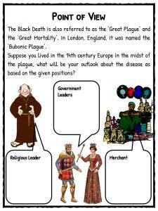 KS3 History: The Plague/Black Death worksheet (PDF) by NTsecondary ...