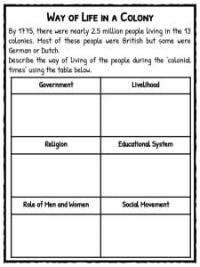 Worksheets 13 Colonies Worksheets 13 thirteen original colonies facts information worksheets way of life in a colony identify the colonies