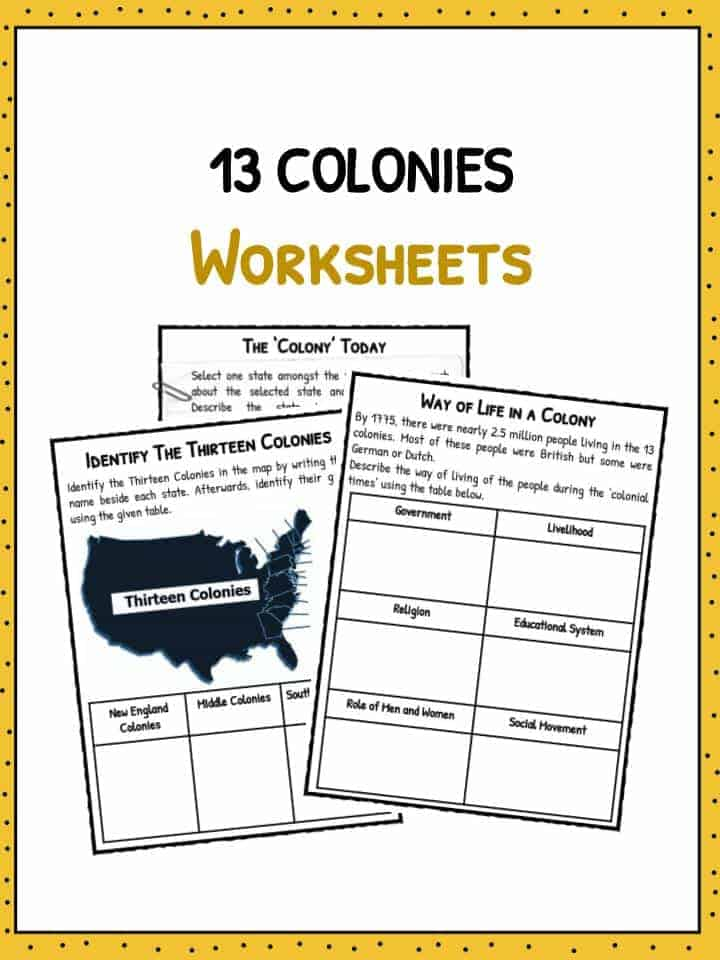 13 (Thirteen Original) Colonies Facts, Information & Worksheets ...