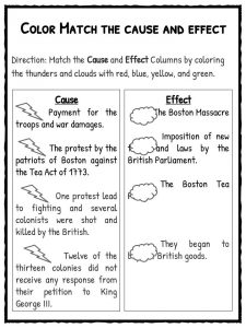Worksheets Revolutionary War Worksheets causes of the american revolution facts worksheets for kids cause effect this download includes following revolution