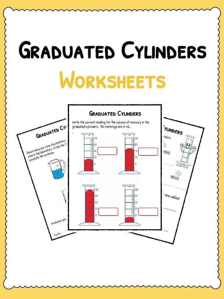 Graduated Cylinders Worksheet | PDF Downloadable Study Worksheets