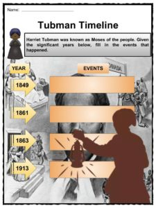Worksheet Collection 1: Harriet Tubman ...