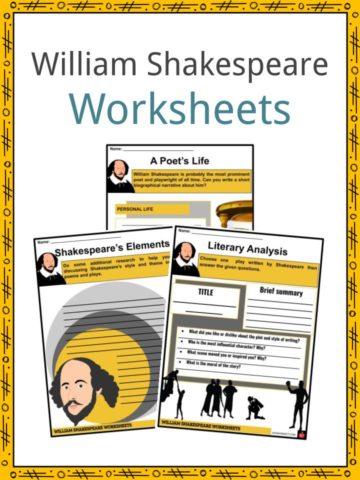 William Shakespeare Worksheets
