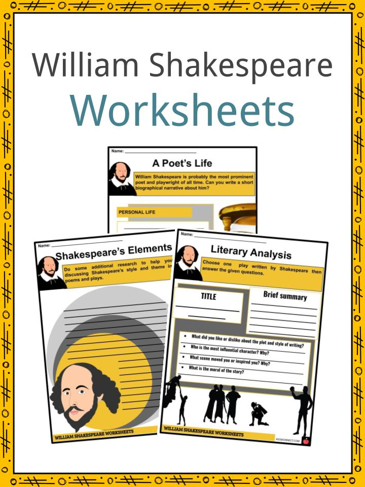 William Shakespeare Facts Biography Information