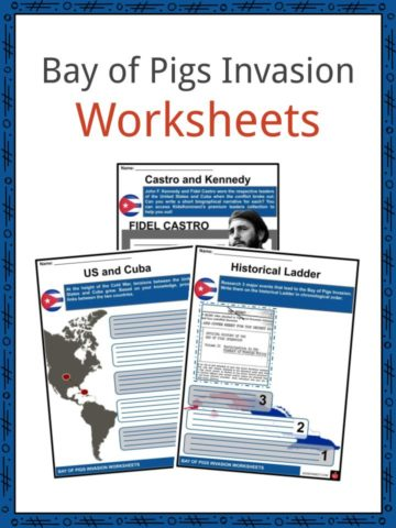 Bay of Pigs Invasion Worksheets