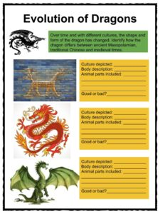Dragon Facts, Worksheets & Mythical Creature History For Kids