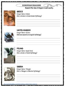 Dragon facts worksheets mythical creature history for kids your favorite dragon draw your dragon ccuart Choice Image