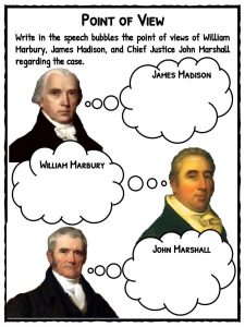marbury vs madison analysis Marbury v madison, 5 us (1 cranch) 137 (1803), was a us supreme court case that established the principle of judicial review in the united states, meaning that american courts have the power to strike down laws, statutes, and executive actions that contravene the us constitution.
