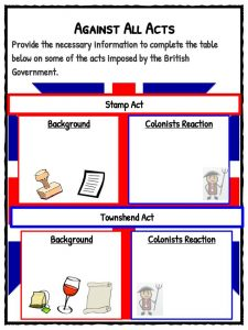 Sons Of Liberty Facts Worksheets For Kids