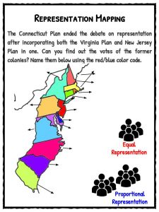 The Great Compromise (Connecticut Plan) Facts & Worksheets For Kids