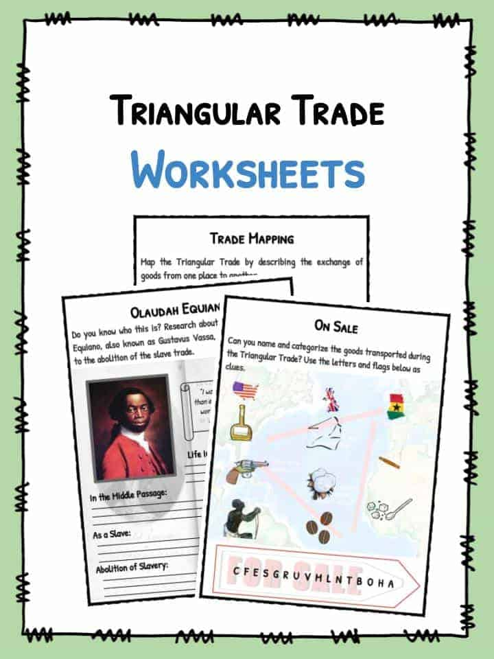Triangular Trade Facts & Worksheets
