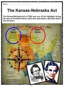 an analysis of the kansas nebraska act in the united states Choose from 500 different sets of us history flashcards on quizlet  kansas-nebraska act  this guy was the 16th president of the united states.