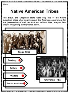 Sitting Bull The Indian Chief Facts & Worksheets For Kids