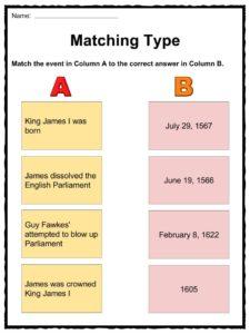 King James I Facts, Worksheets & Royal History For Kids