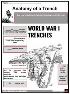 Astonishing World War I Trench Facts Worksheets Life In Trenches For Kids Wiring Cloud Oideiuggs Outletorg