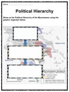 mycenaean greeks facts worksheets information for kids. Black Bedroom Furniture Sets. Home Design Ideas