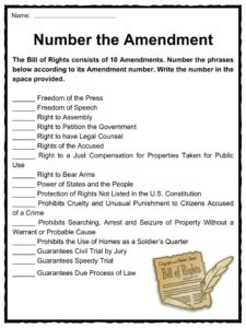 graphic relating to Bill of Rights Printables referred to as The United Claims Invoice of Legal rights Information and facts Worksheets For Youngsters
