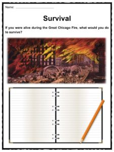 The Great Chicago Fire Facts, Worksheets & Information For ...