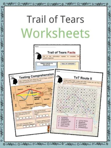 American Revolution Worksheets Facts For Kids