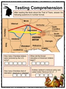 Trail of Tears Facts, Information & Worksheets | Kids Teaching Resources